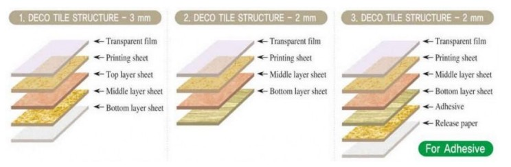 Deco Tile Rose Rosa