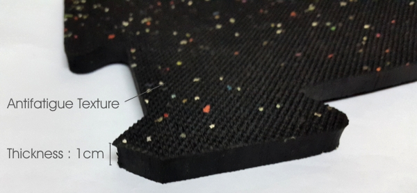 Karpet Rubber Panel